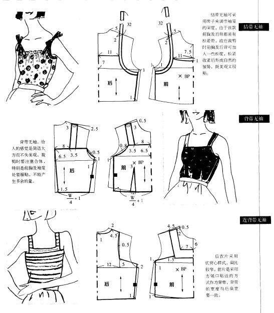 成都服装修改之袖子的设计图片