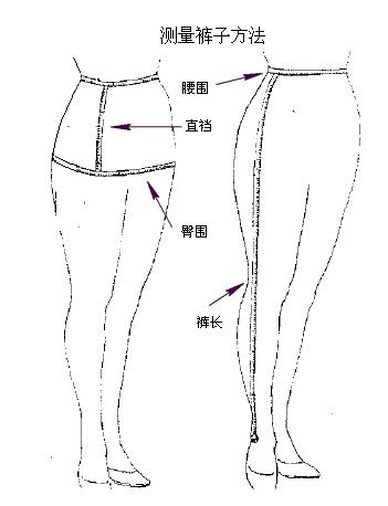 裤子结构制图:如图所示裤子在裁剪的时侯